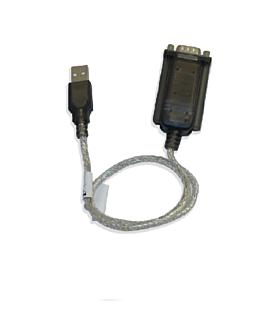 USB-DEA